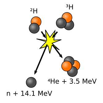 http://upload.wikimedia.org/wikipedia/commons/a/aa/D-t-fusion.png